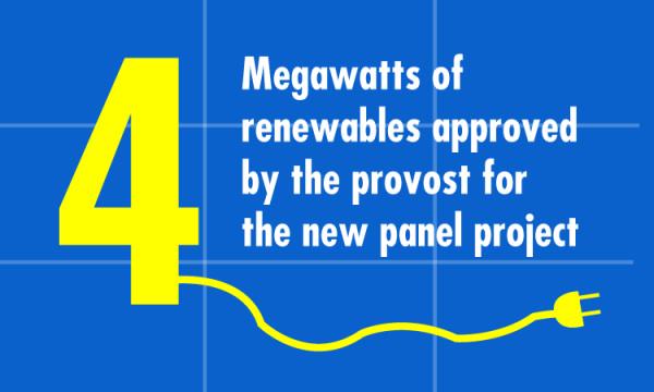 4 Megawatts