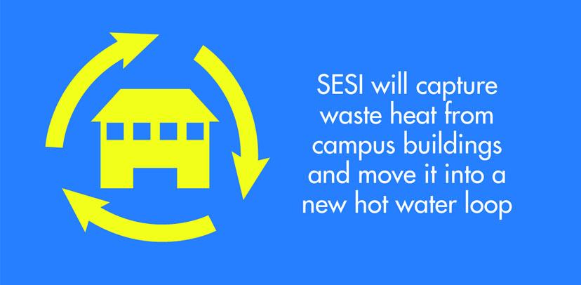 Heat Recycling