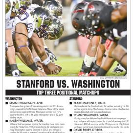Stanford vs. Washington Positional Matchups