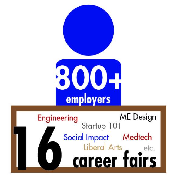 jobs4-574x600.jpg
