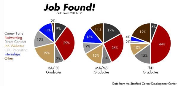 jobs5-600x290.jpg