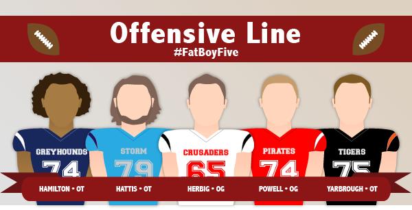 OffensiveLine